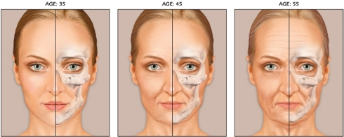 aging-treatment
